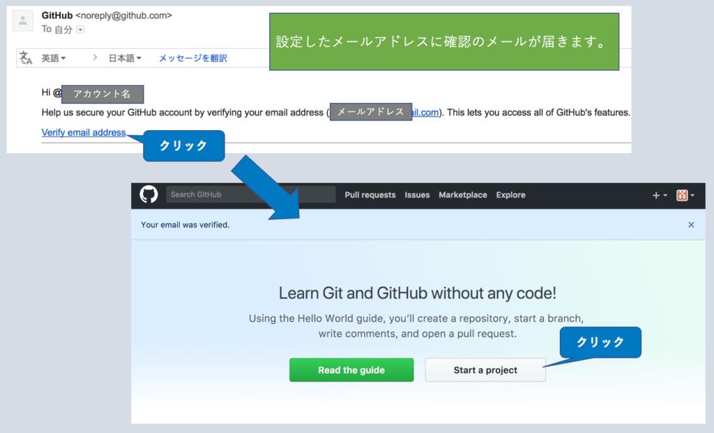 はてなブログにソースコードを載せる方法2