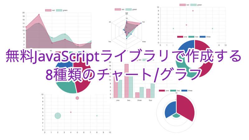 無料JavaScriptライブラリのChart.jsで作成する8種類のチャート/グラフ