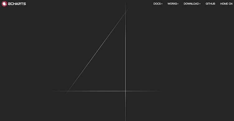 チャート/グラフ作成用JavaScriptライブラリのecharts.js