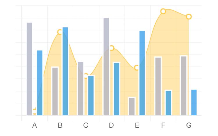 chart.jsのチャートイメージ